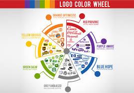 Màu sắc logo phù hợp cho từng ngành nghề kinh doanh - SUNO.vn Blog