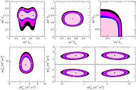 XI Carnaval de la Física: El neutrino y la violación de la ...