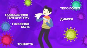 Симптомы коронавируса. Чем COVID-19 отличается от аллергии? - YouTube
