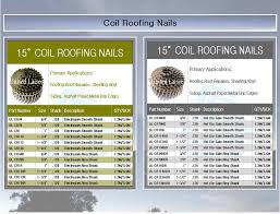 coil roofing nails 1 weifang united