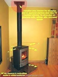 install wood stove in fireplace install