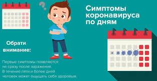 Симптомы коронавируса по дням   Областной центр детско-юношеского ...
