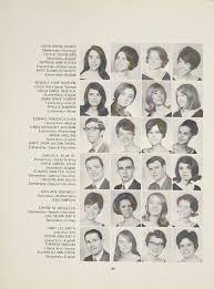 Rhode Island College: 1968 (Yearbook) by Rhode Island College: Digitial  Initiatives - issuu