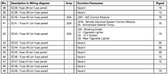 2016 volkswagen jetta fuse box diagram