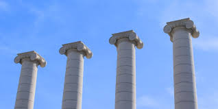The Four Pillars of Stoicism. Understanding Stoic acceptance… | by Caleb  Ontiveros | Stoicism — Philosophy as a Way of Life | Medium
