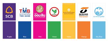 การก่อตั่งธนาคารต่างๆๆ. ธนาคารไทยพานิชย์   by LMARKKL