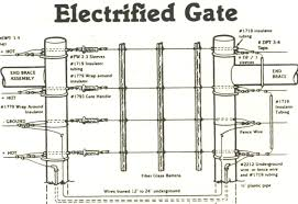 Everything You Need To Know About Electric Fencing Manitoba Agriculture Province Of Manitoba