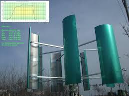 where to get diy vertical wind generator