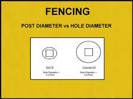 Fence Post Specifications