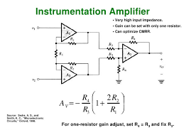 operational amplifiers with ltspice