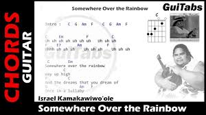 Israel Kamakawiwoʻole - Somewhere Over the Rainbow ( Lyrics and ...