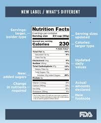 food sciencedirect