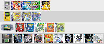 nintendo 3ds pokemon games list,