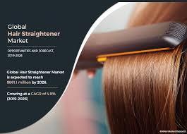 hair straightener market size share