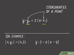 how to find the equation of a line 8