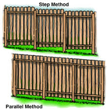 How To Build A Fence Diy Wood Privacy Fence Plans Wood Privacy Fence Fence Planning Privacy Fence Landscaping