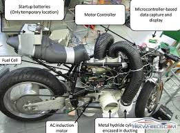 homemade hydrogen motorcycle is ugly