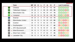 barclays epl table images e993