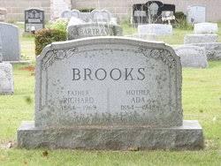 Ada Brooks (1884-1948) - Find A Grave Memorial