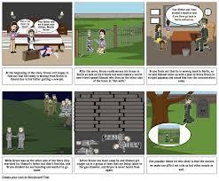 The Boy In The Striped Pyjamas Storyboard By Jezhu739