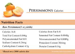 how many calories in persimmons how