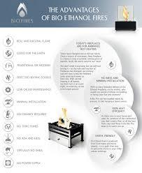 understanding bio fires bio fires