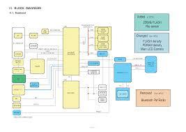 PANASONIC VS3 SCH Service Manual ...
