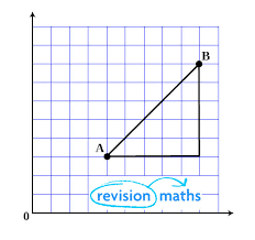 coordinate geometry mathematics a