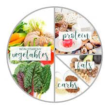 pcos weight loss t plan everything