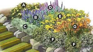 pre planned garden kit c2legacy io