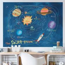 Oopsy Daisy Solar System By Donna Ingemanson Wall Decal Wayfair