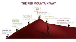 red mounn weight loss reviews does