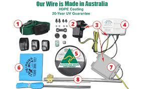 Proven Electric Dog Fences Australia Free Quote Step By Step Guide