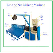 Iyalia Chain Link Fencing Machine 5 Hp Rs 265000 Number Iyalia Engineering Solutions India Private Limited Id 20520201691