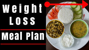 Daily Diet Plan for Weight Loss - Part 1 | Healthy Diet Schedule ...