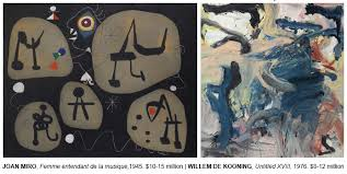 Christie's to Offer the Collection of Joan and Preston Robert Tisch | The  Tretyakov Gallery Magazine