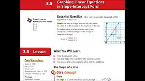 graphing linear equations in slope int