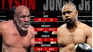 BREAKING: MIKE TYSON VS ROY JONES JR. SEPTEMBER 12TH IN CALIFORNIA ...