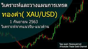 วิเคราะห์ราคาทองคำวันนี้ 1 กันยายน 2563 - YouTube