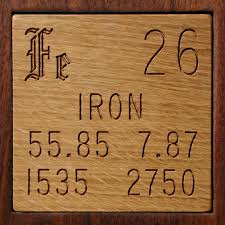 element iron in the periodic table