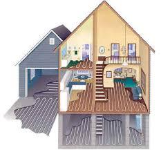 radiant floor heating buildinggreen