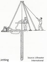 drill a water well