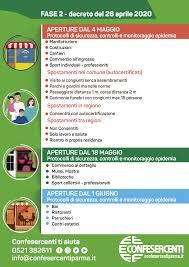 Coronavirus: fase 2 dal 4 maggio. Le disposizioni e riaperture ...