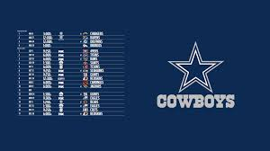dallas cowboys puter wallpaper 57