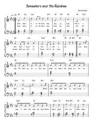 Somewhere over the Rainbow Sheet music for Piano