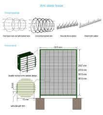 The Drawing Of Anti Climb Fence Installation Including Fence Toppings And Fence Posts Mesh Fencing Fence Security Fence