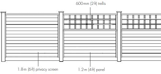 Anti Climb Measures For Fences And Walls The Crime Prevention Website