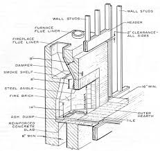 fireplaces a construction primer old