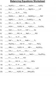 balancing equations chemical equation