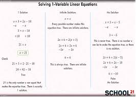 solutions of equations examples